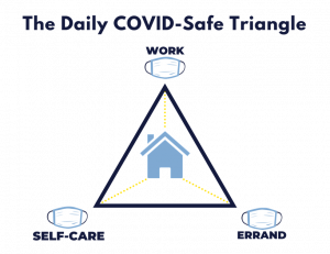 COVID-safe triangle, stay close to home